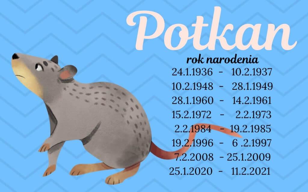 Potkan – čínske znamenie