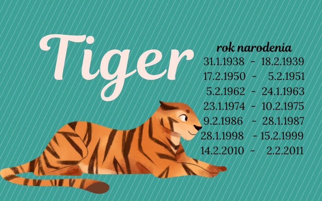 Tiger – čínske znamenie
