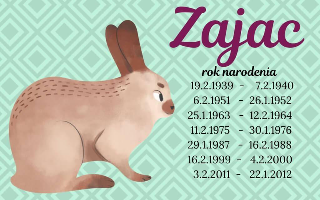 Zajac – čínske znamenie
